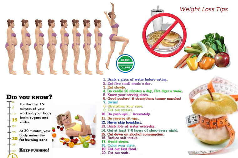 Does getting off the pill help you lose weight picture 3